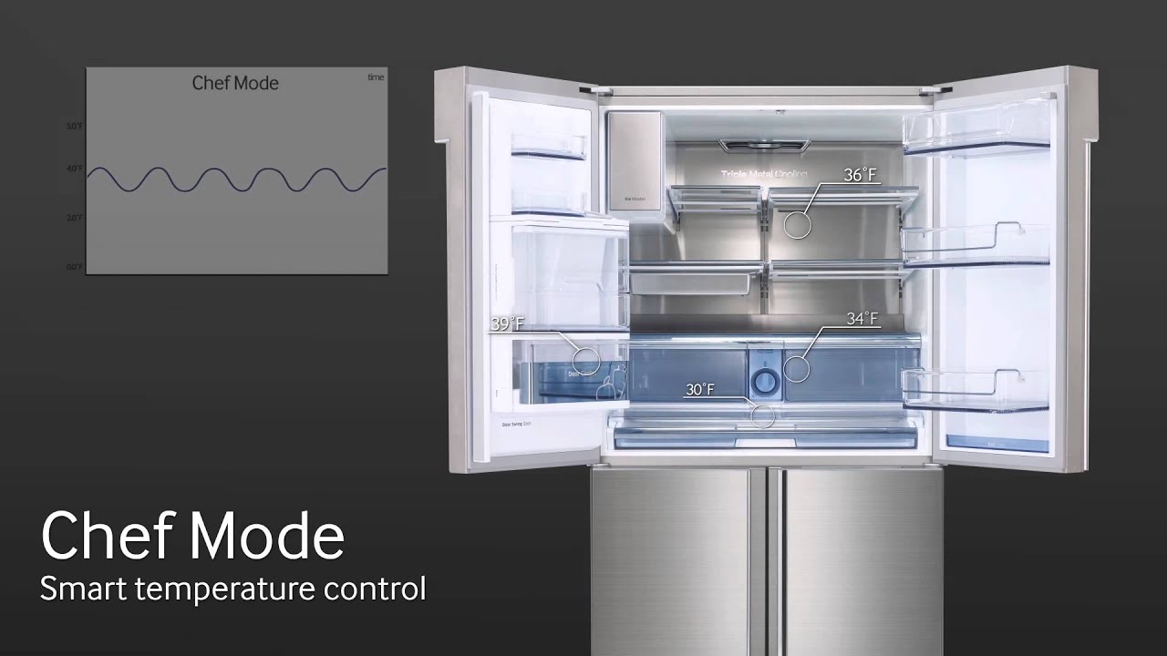 Samsung Chef Collection Refrigerator Features Youtube