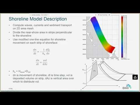DHI Webinar – Modelling coastline evolution with the MIKE 21 FM Shoreline Module