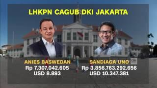 Mengintip Harta Kekayaan Cagub-Cawagub DKI Jakarta