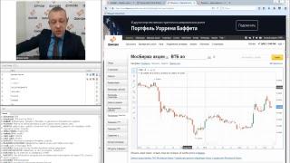 15.03.18г. Анализ рыночной ситуации с Сергеем Дроздовым