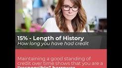 Mortgage Memo - Penrith Home Loans