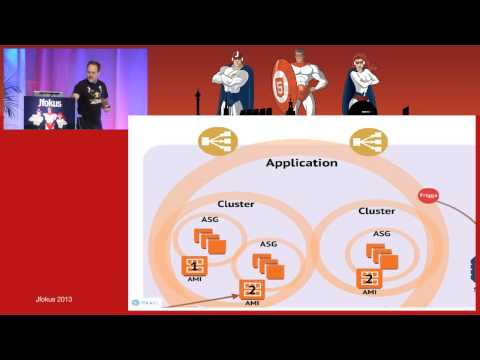 Netflix OSS Cloud Architecture