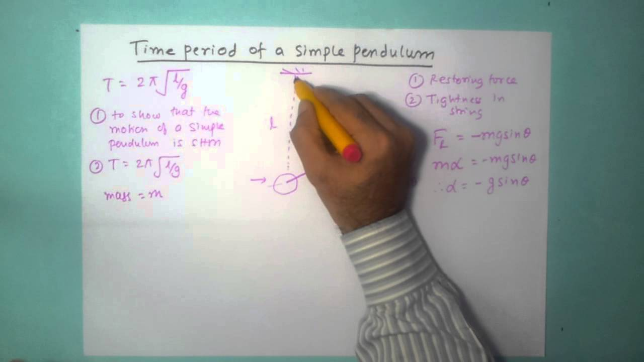 Time period of a simple pendulum
