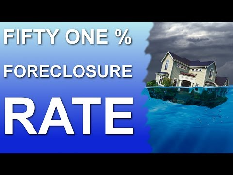 Report Says Prepare for Housing Crash Part 2 Economy Not Recovering