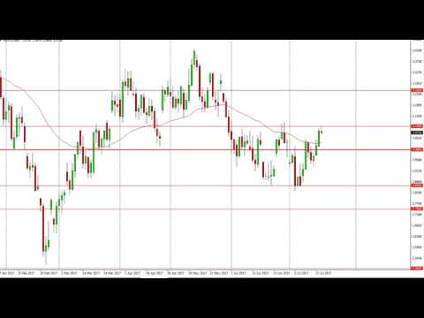 Natural Gas Technical Analysis for July 20, 2017 by FXEmpire.com