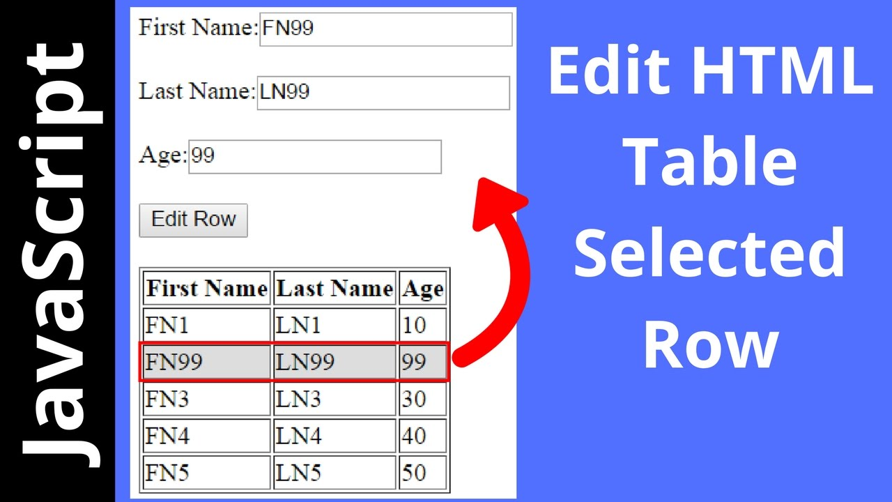 How to edit html table selected row using javascript for Html program for table