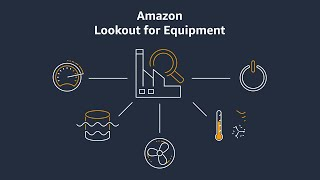 What is Amazon Lookout for Equipment?
