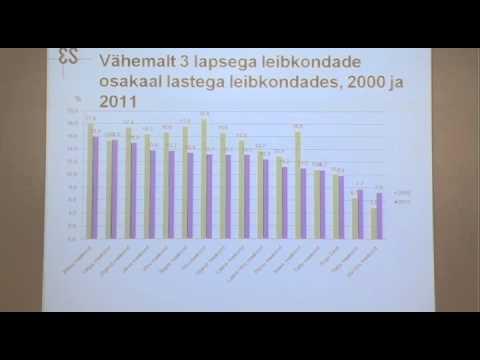 Leibkondade areng Eestis 2000. ja 2011. aasta rahva ja eluruumide loenduse andmetel