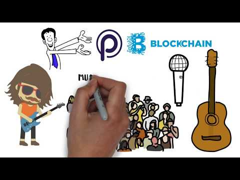 Potentiam | Music Social Network Powered by Blockchain Tech