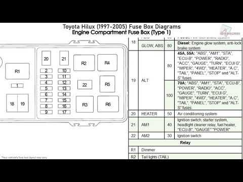 [SCHEMATICS_4PO]  Toyota Hilux (1997-2005) Fuse Box Diagrams - YouTube | Toyota Hilux Fuse Box |  | YouTube