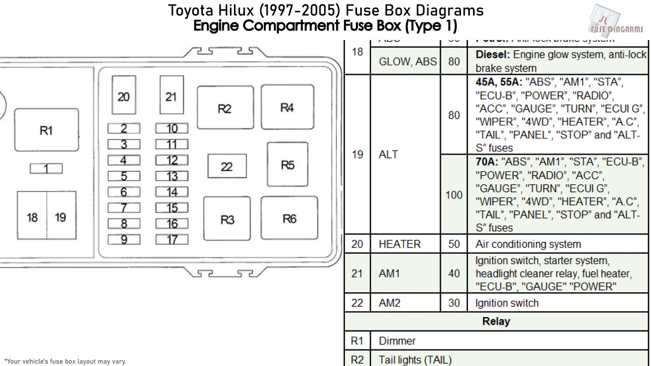 Toyota Hilux (1997-2005) Fuse Box Diagrams - YouTube | 1997 Toyota Fuse Box Diagram |  | YouTube