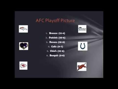 NFL 2014-15 predictions
