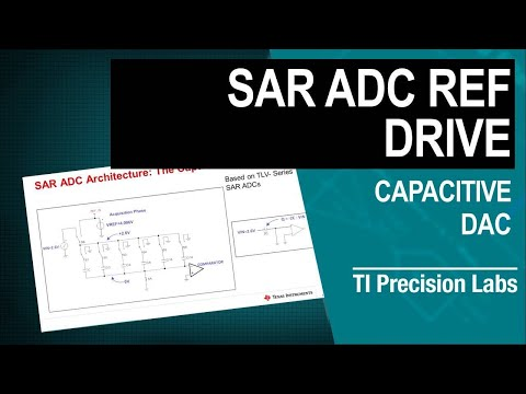 TI Precision Labs – ADCs: SAR Reference Input – The CDAC