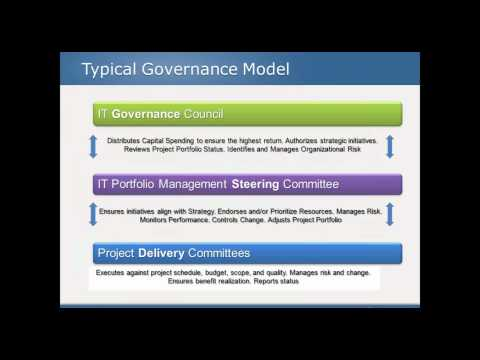 Portfolio Management and IT Governance -- What's It All About?