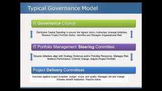 Portfolio Management and IT Governance -- What