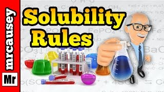 Solubility Rules and Precipitation Reactions - Mr. Causey
