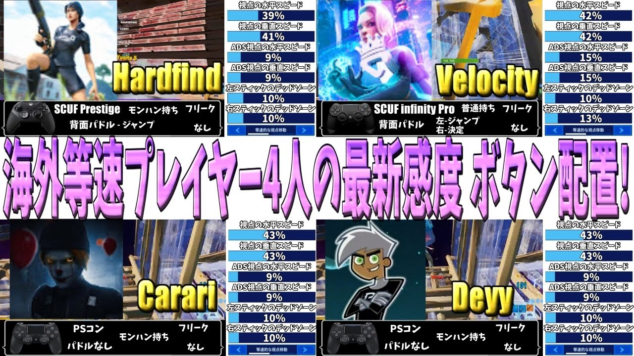【日本語設定】海外等速プレイヤー4人の最新感度 コントローラー ボタン配置 パドル設定!【フォートナイト】