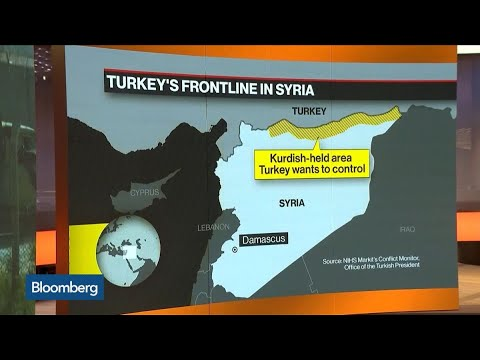 Turkey launches military offensive in Syria