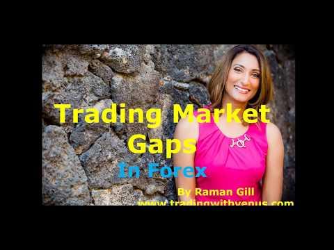 Trading Market Gaps   EurUSD 15m Sept 25 2017