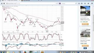 Put Options Lesson 4: How Selling Gold Puts Beats Buy-and-Hold
