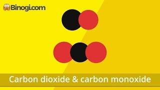 Carbon dioxide & carbon monoxide (Chemistry) - Binogi.com