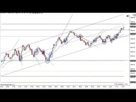 Price Action Trading With Mack 10-3-2014