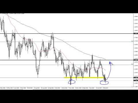 EUR/USD Technical Analysis For February 18, 2019 By FXEmpire.com