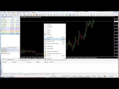 MetaTrader 4: Быстрая торговля