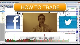 How to Trade Facebook & Twitter