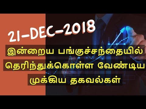 Stock Market Today | 21-12-18 |Tamil| NSE| Banknifty|Nifty|Share|Aliceblue|Tamil |Share|Zerodha|CTA
