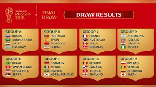 Tabela completa Copa do mundo 2018