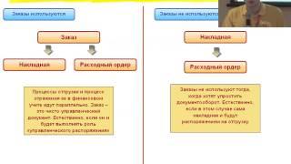 0316. 1С:ERP Отгрузка товара  оформление по финансовому учету и оформление по складскому учету