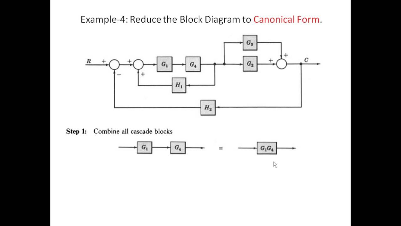 Lect5 Block Diagram Reduction 1  YouTube
