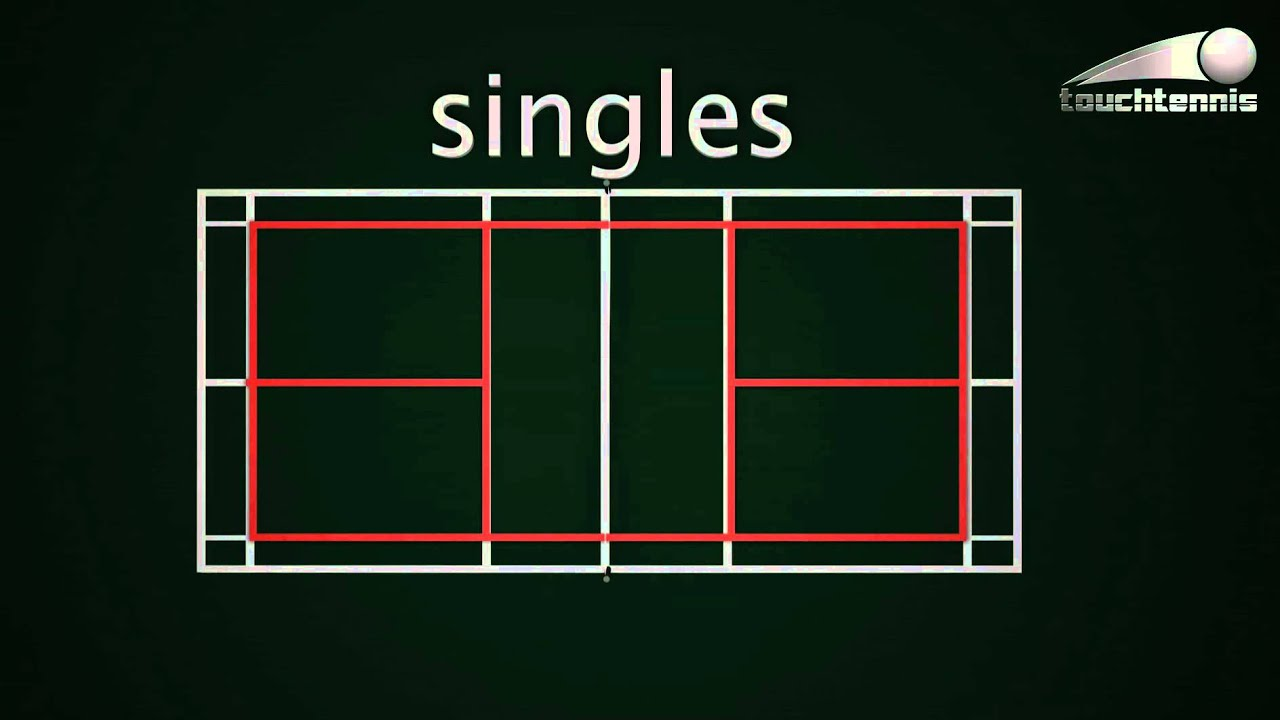 Badminton court dimensions singles dating 8