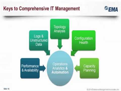 Best Practices for Leveraging Automation & Analytics in IT Operations