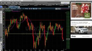 Binary Options- More Live Price Action Examples
