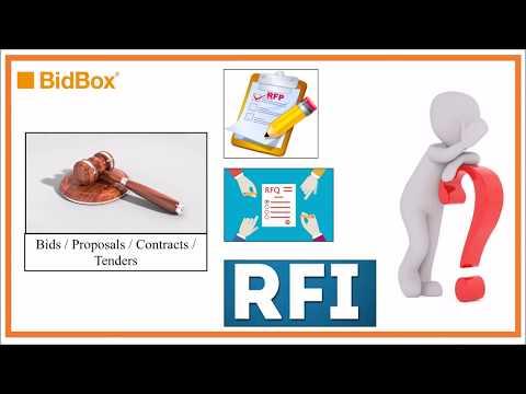 Back To Basics: Understanding RFP - RFI - RFQ