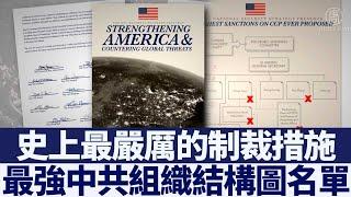 美祭最強名單 制裁中共政治局委員及家屬|新唐人亞太電視|20200619