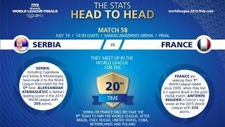 Live: Serbia vs France - FIVB Volleyball World League Finals 2015 thumbnail