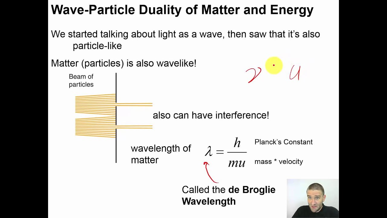 Chapter 03 - 09 - Wave-Particle Duality of Matter and Energy