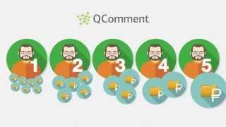 Продающее видео. Инфографика. Создание рекламных роликов для бизнеса