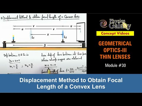 30 Class 12 Physics Thin Lenses Displacement Method