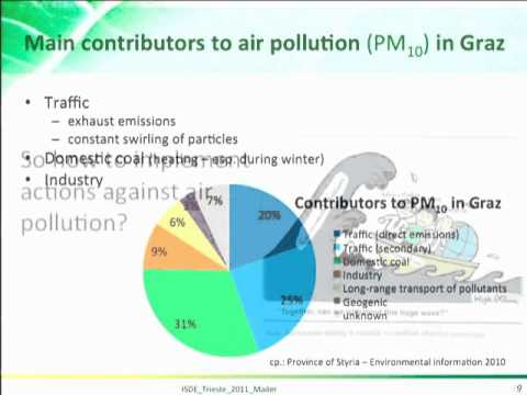 Preventing Air pollution in area of Graz and Social learning for sustainable development