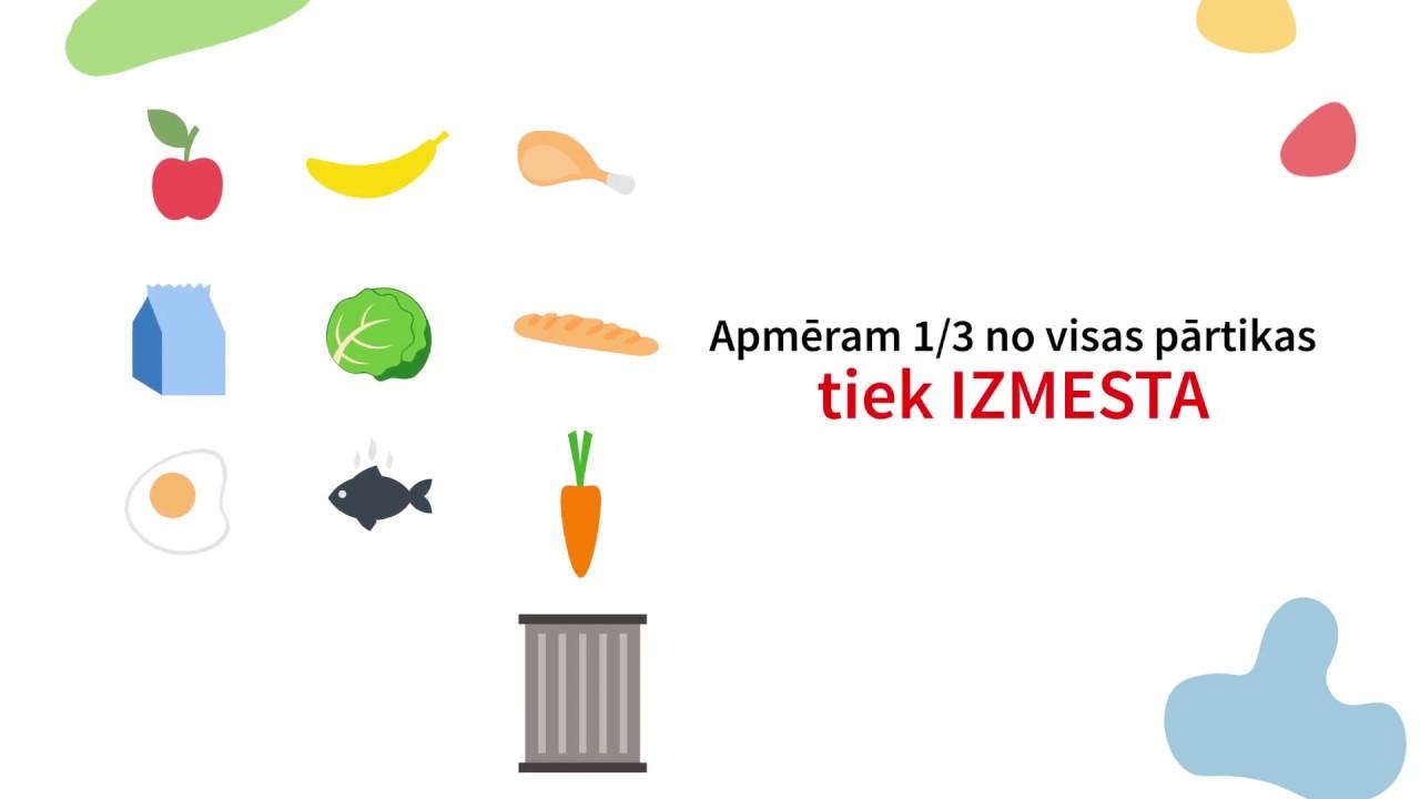 Samazinām pārtikas atkritumus!