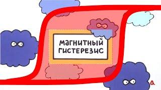 Магнитный гистерезис