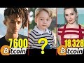 Top 10 Richest kids Bitcoin Worth | Cryptocurrency
