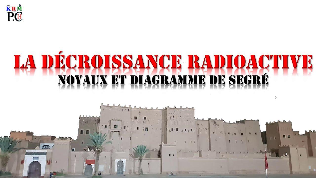 Decroissance Radioactive Noyaux Et Diagramme De Segre Youtube