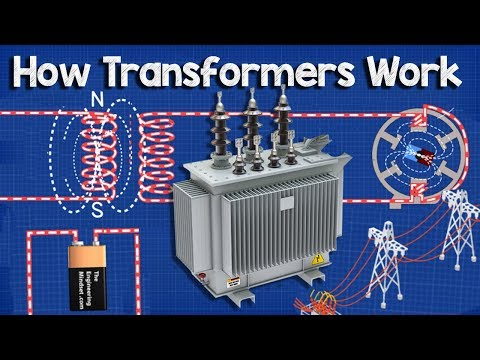 How does a Transformer work  - Working Principle electrical