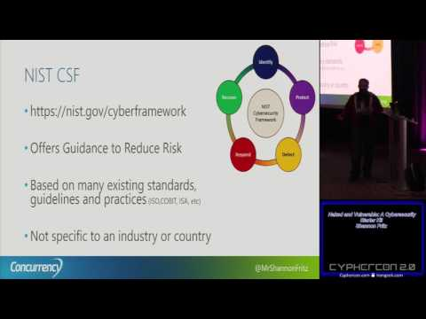 CypherCon 2 113 Naked and Vulnerable A Cybersecurity Starter Kit Shannon Fritz