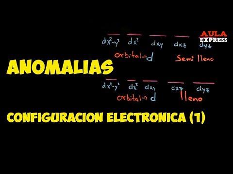 QUIMICA Anomalias en Configuración Electrónica 1era Serie Metales BACHILLERATO AULAEXPRESS